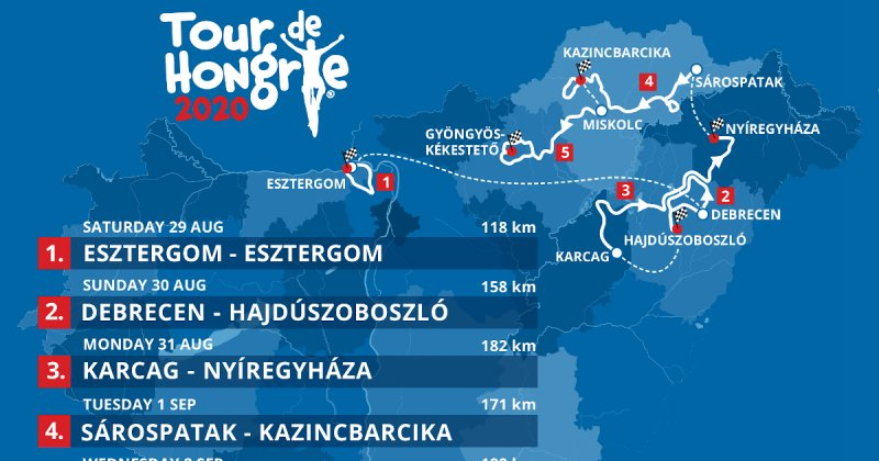 It's official: the 2020 Tour de Hongrie route was unveiled