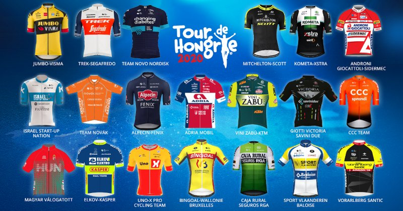 Here are the teams of Tour de Hongrie
