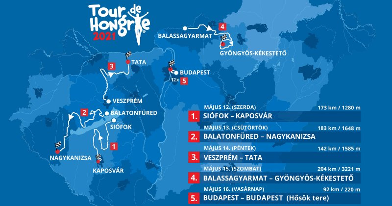 Here is the route for the 2021 Tour de Hongrie!
